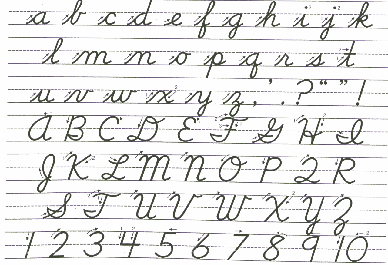 Teaching Handwriting Why It Makes Sense To Teach Cursive First My