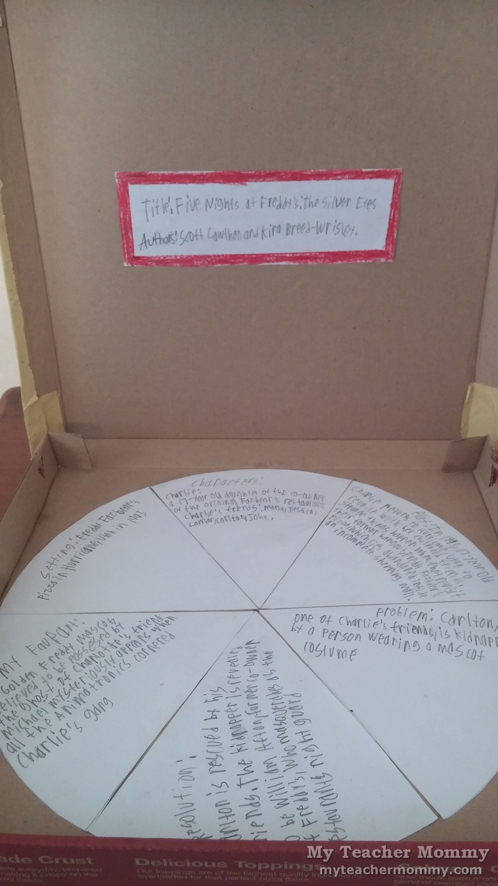 book report in a pizza box Pizza box book report projects: students will love decorating the outside of a pizza box to look like the cover to their favorite book find this pin and more on food.
